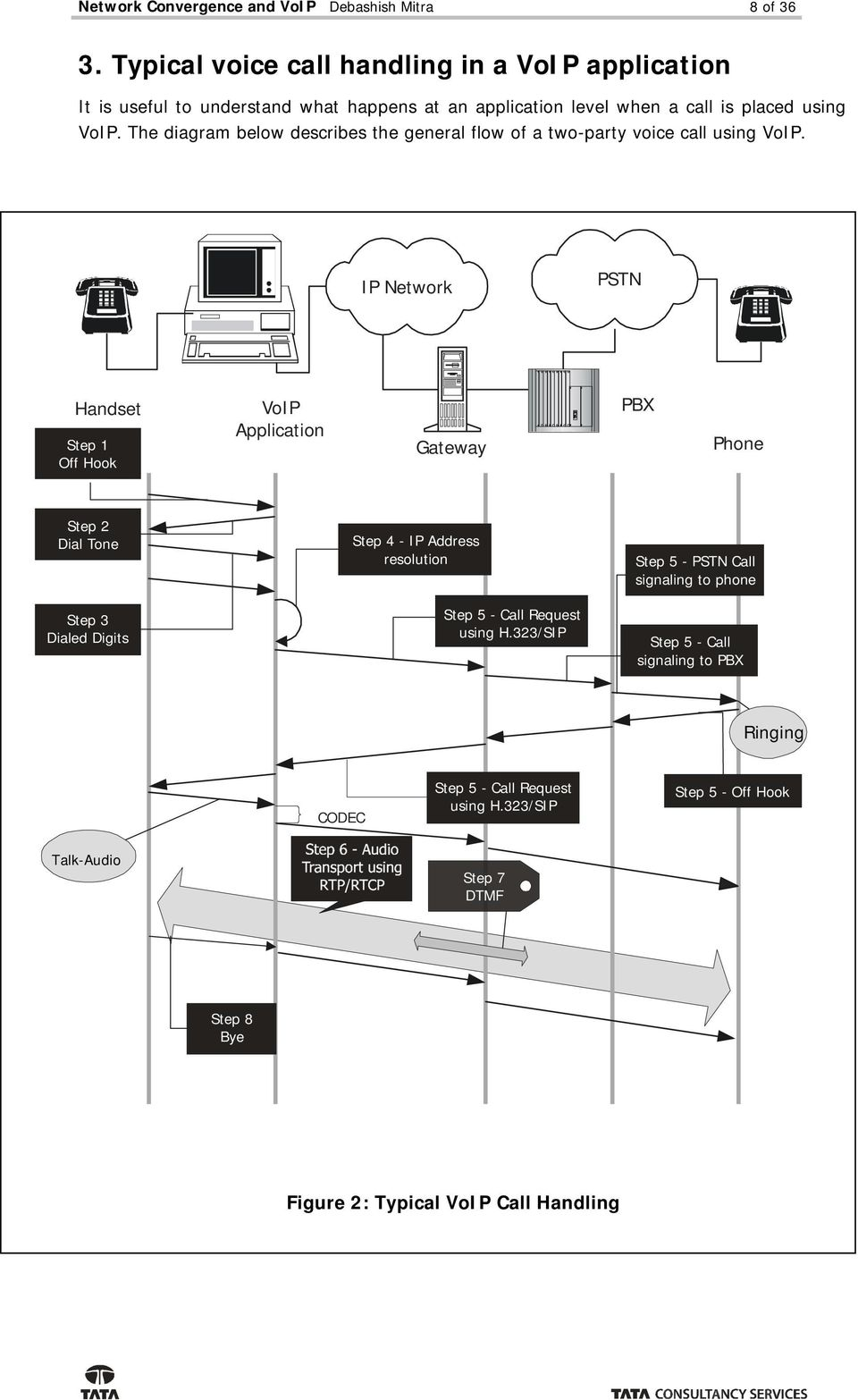 The diagram below describes the general flow of a two-party voice call using VoIP.