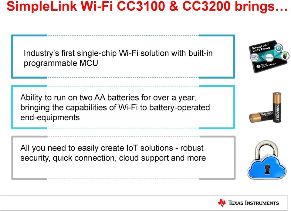 bringing the capabilities of Wi-Fi to battery-operated end-equipments All you need