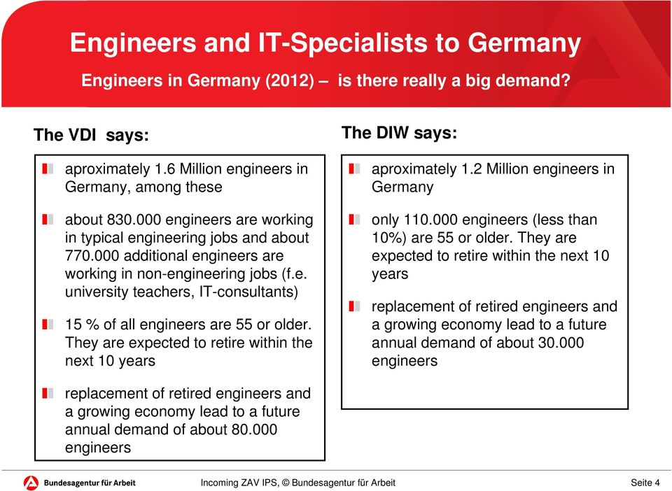 They are expected to retire within the next 10 years The DIW says: aproximately 1.2 Million engineers in Germany only 110.000 engineers (less than 10%) are 55 or older.