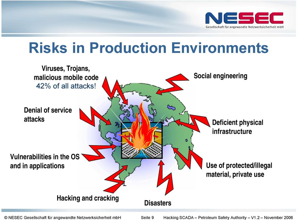 and in applications Use of protected/illegal material, private use Hacking and cracking Disasters NESEC