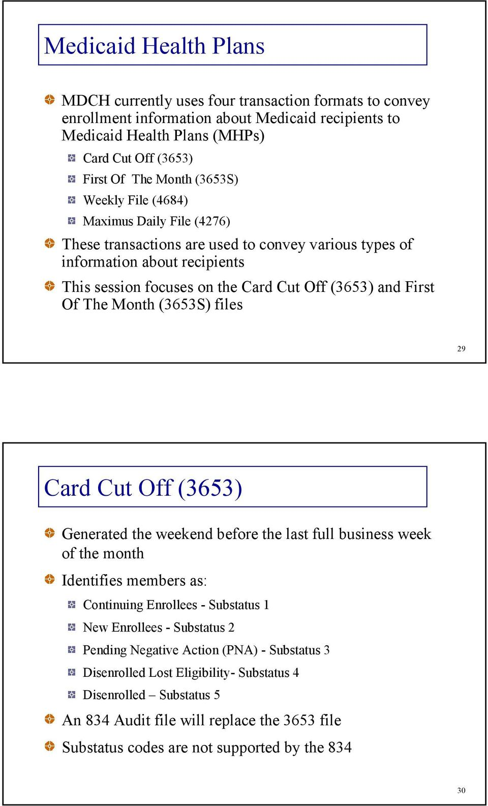 The Month (3653S) files 29 Card Cut Off (3653) Generated the weekend before the last full business week of the month Identifies members as: Continuing Enrollees - Substatus 1 New Enrollees -