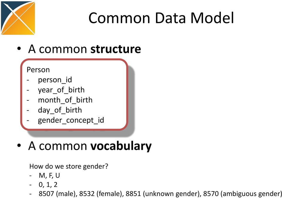 vocabulary Common Data Model How do we store gender?