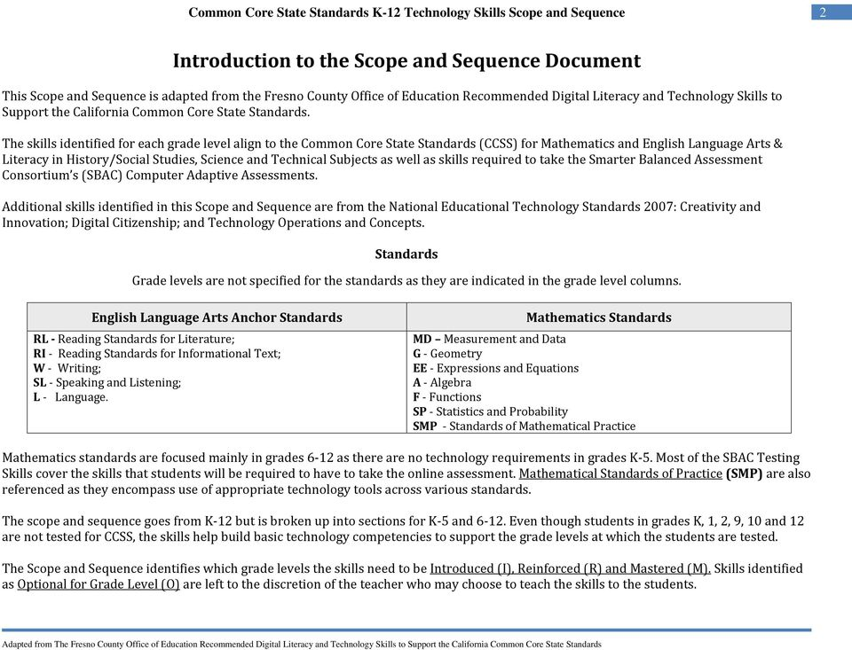 The skills identified for each grade level align to the Common Core State Standards (CCSS) for Mathematics and English Language Arts & Literacy in History/Social Studies, Science and Technical
