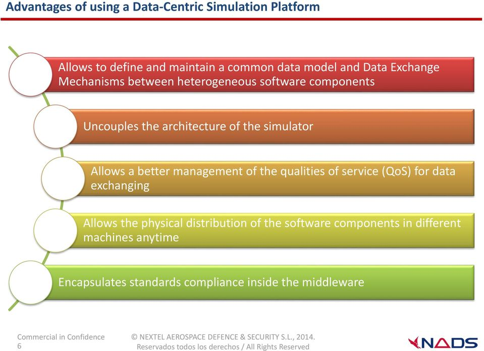 Allows a better management of the qualities of service (QoS) for data exchanging Allows the physical