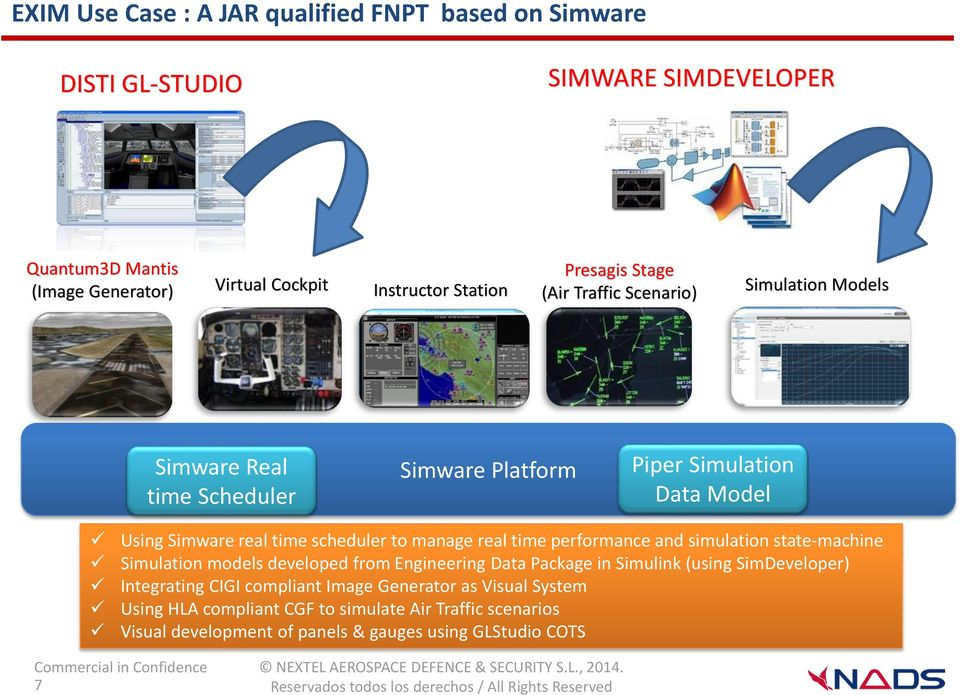 to manage real time performance and simulation state-machine Simulation models developed from Engineering Data Package in Simulink (using SimDeveloper) Integrating