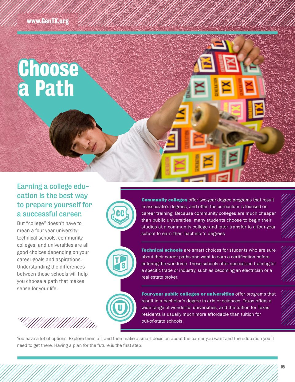Understanding the differences between these schools will help you choose a path that makes sense for your life.