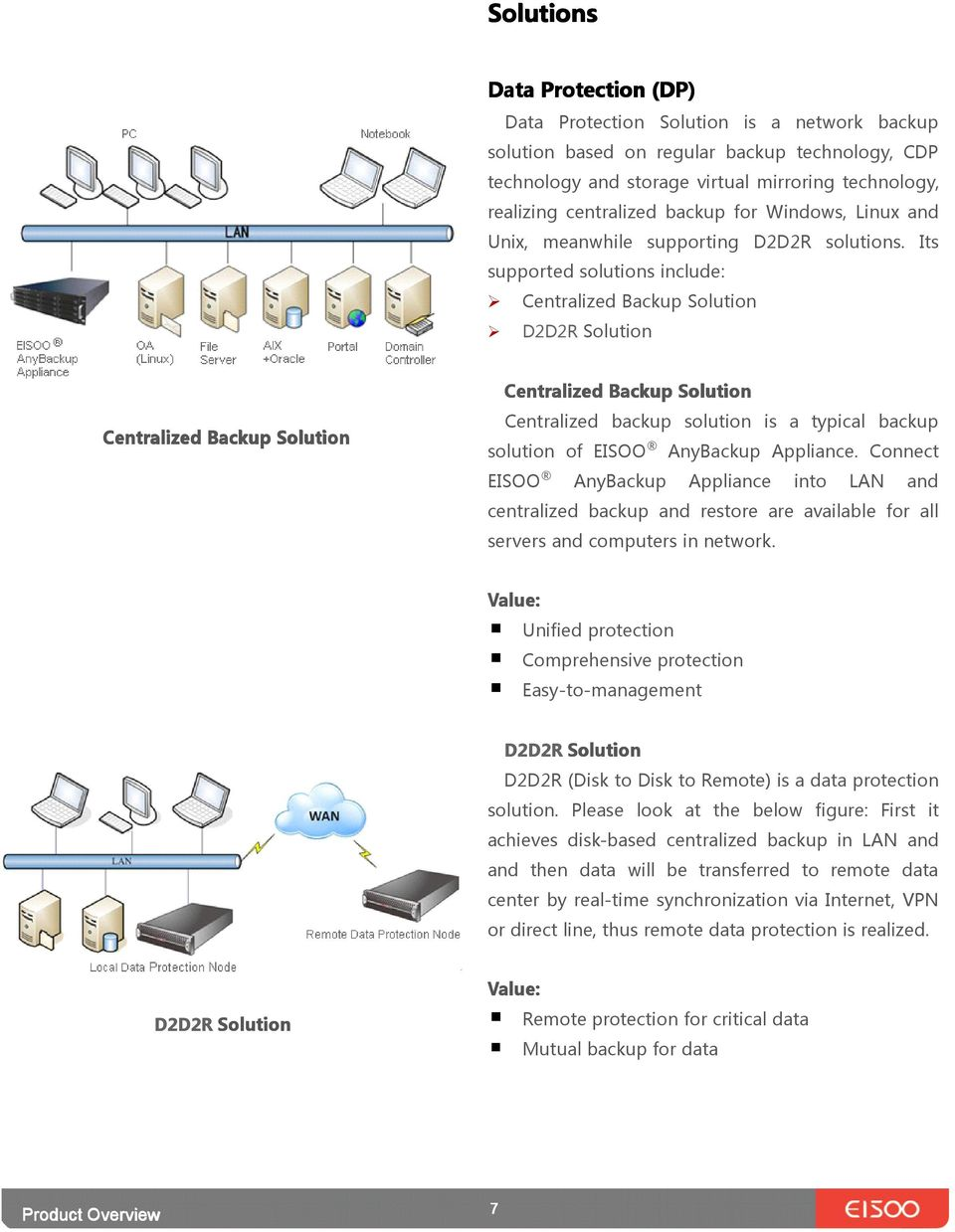Its supported solutions include: Centralized Backup Solution D2D2R Solution Centralized Backup Solution Centralized Backup Solution Centralized backup solution is a typical backup solution of EISOO