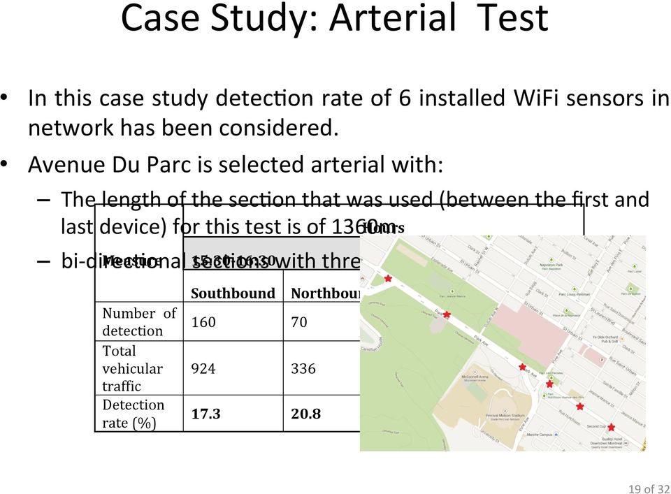 test is of 1360m Hours Measure 15:30-16:30 16:30-17:30 bi- direc-onal sec-ons with three lanes in each direc-on Number of