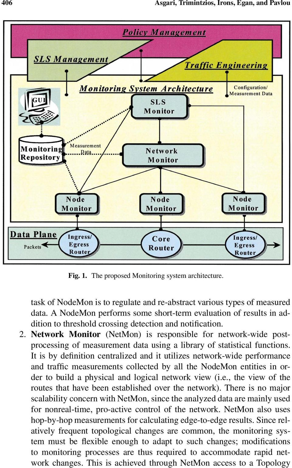 Network Monitor (NetMon) is responsible for network-wide postprocessing of measurement data using a library of statistical functions.