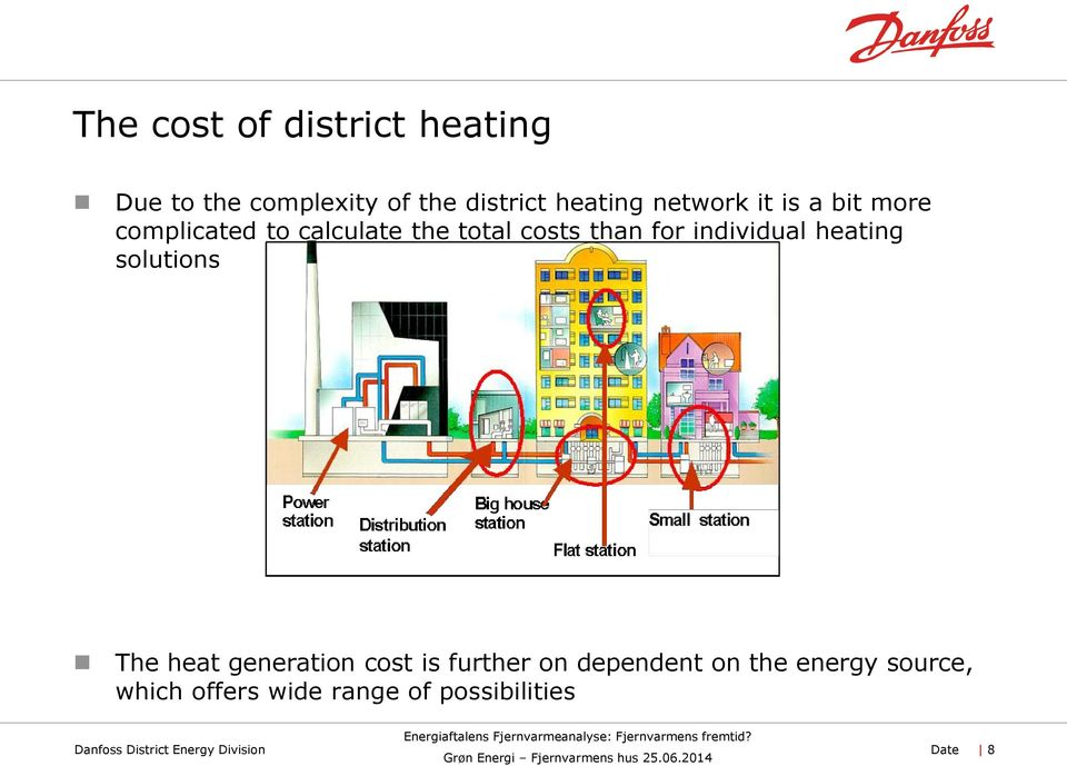 individual heating solutions The heat generation cost is further on