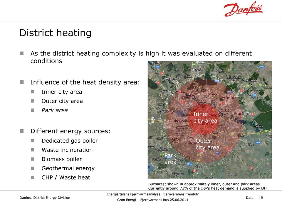 incineration Biomass boiler Geothermal energy CHP / Waste heat Park area Inner city area Outer city area Bucharest