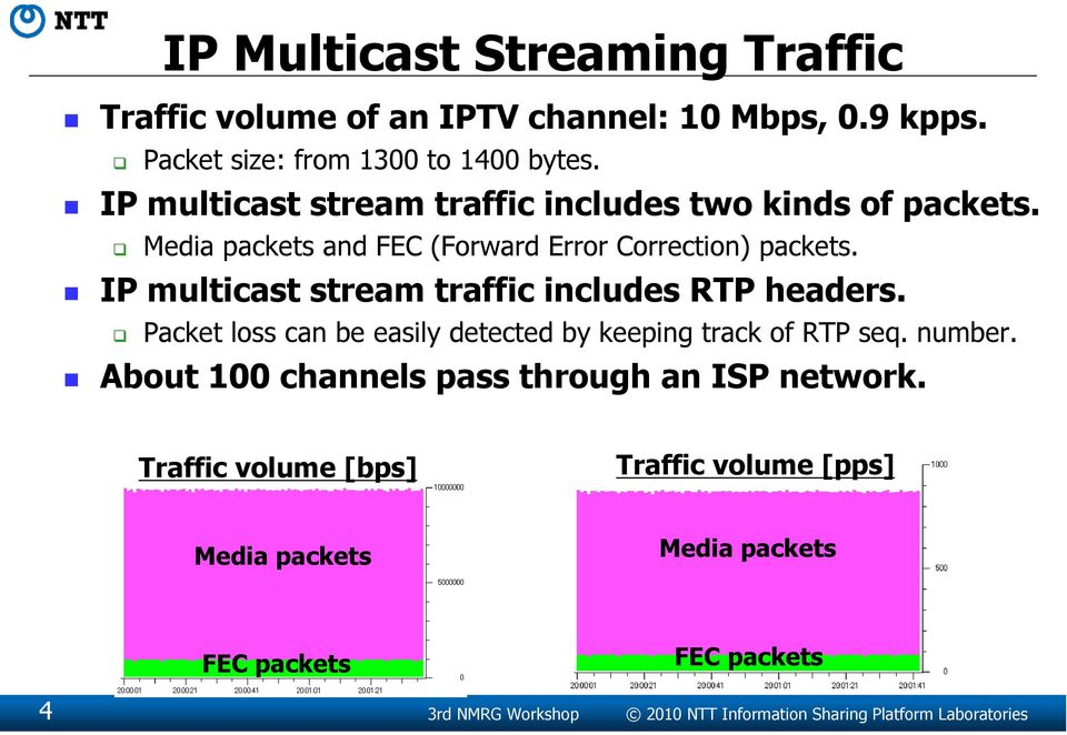 IP multicast stream traffic includes RTP headers. Packet loss can be easily detected by keeping track of RTP seq. number.