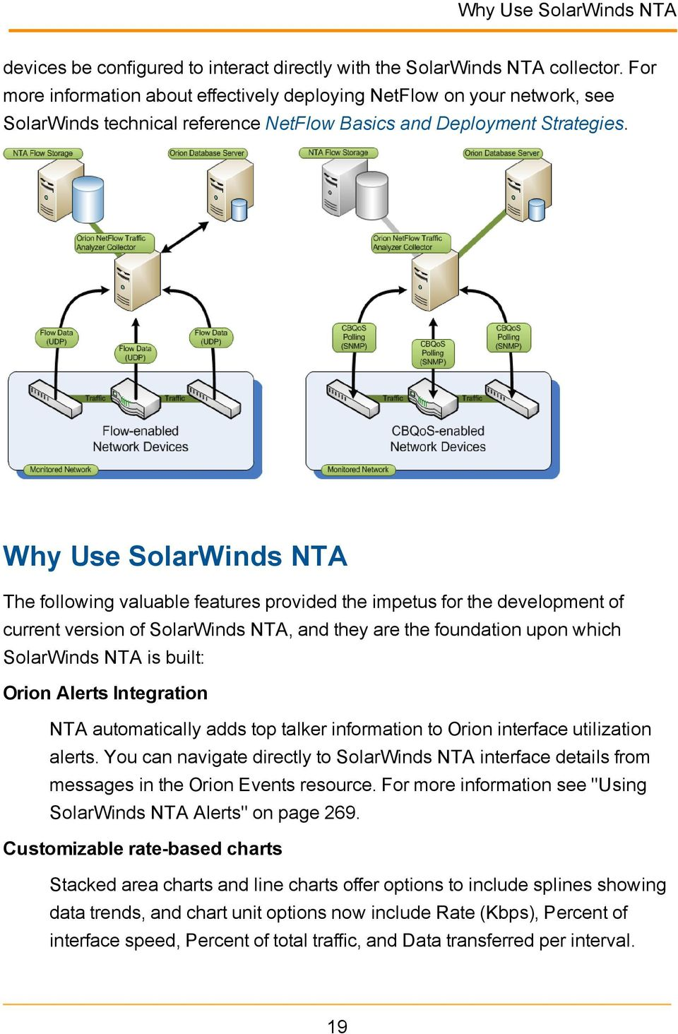 Why Use SolarWinds NTA The following valuable features provided the impetus for the development of current version of SolarWinds NTA, and they are the foundation upon which SolarWinds NTA is built: