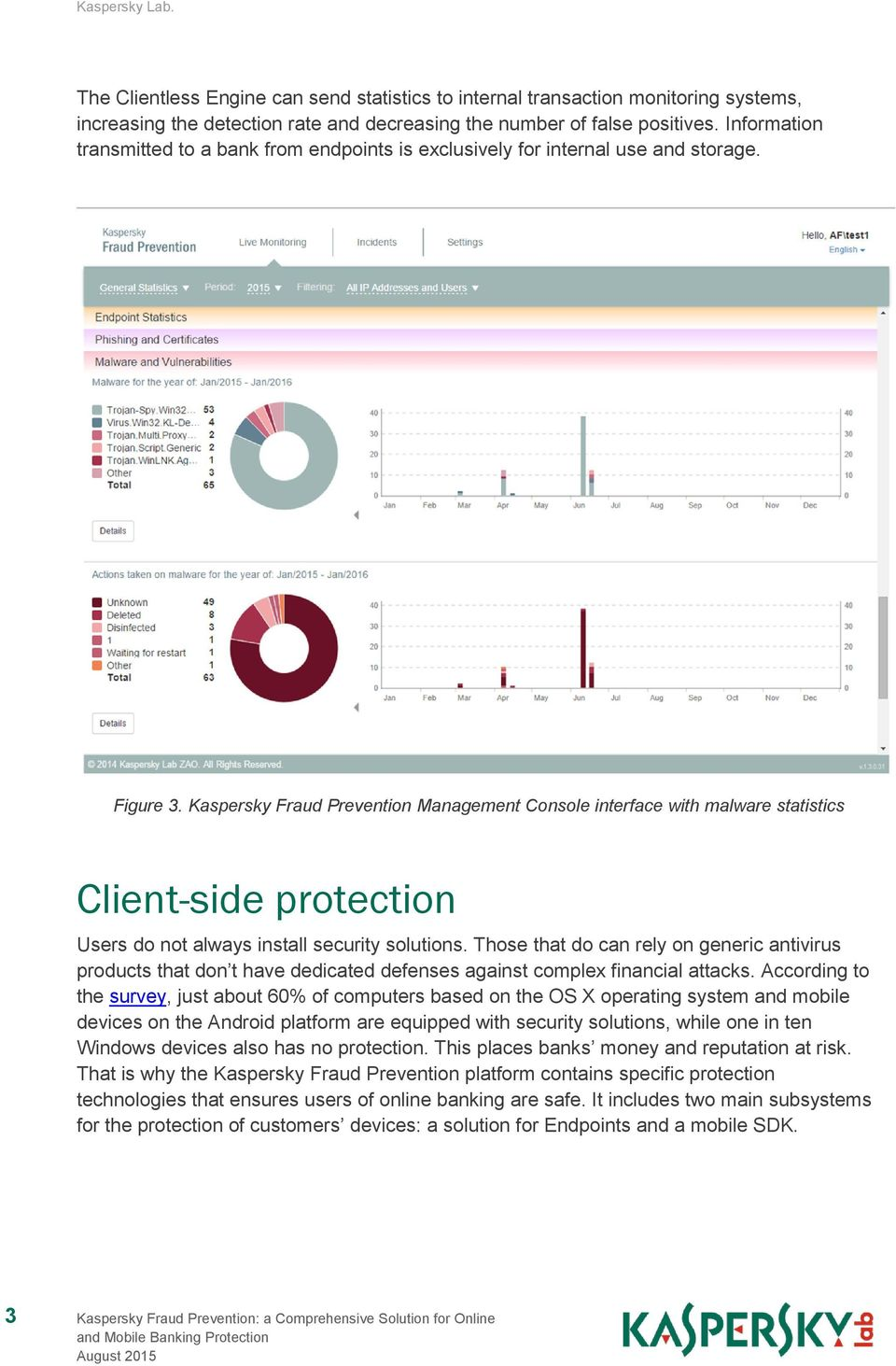 Kaspersky Fraud Prevention Management Console interface with malware statistics Client-side protection Users do not always install security solutions.