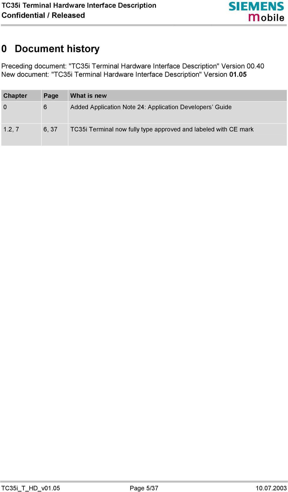 05 Chapter Page What is new 0 6 Added Application Note 24: Application Developers Guide 1.