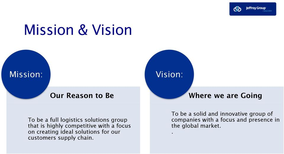 focus on creating ideal solutions for our customers supply chain.