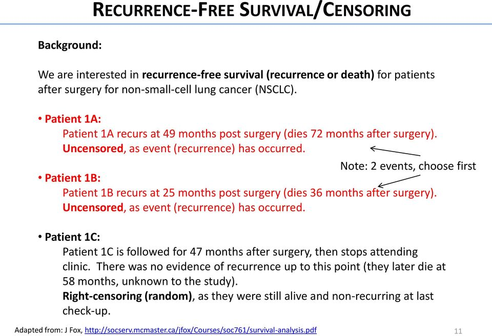 Note: 2 events, choose first Patient 1B: Patient 1B recurs at 25 months post surgery (dies 36 months after surgery). Uncensored, as event (recurrence) has occurred.