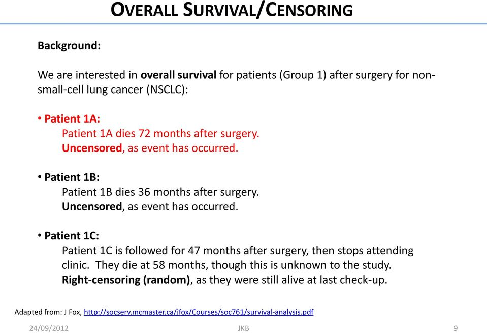 Patient 1B: Patient 1B dies 36 months after surgery. Uncensored, as event has occurred.