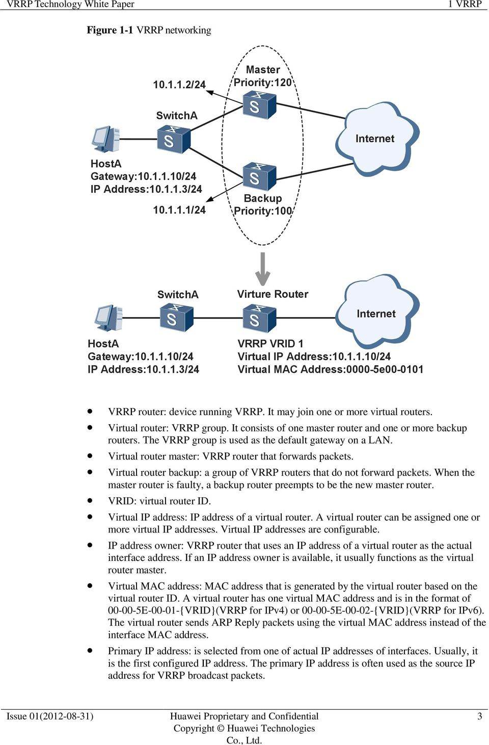 Virtual router: VRRP group. It consists of one master router and one or more backup routers. The VRRP group is used as the default gateway on a LAN.