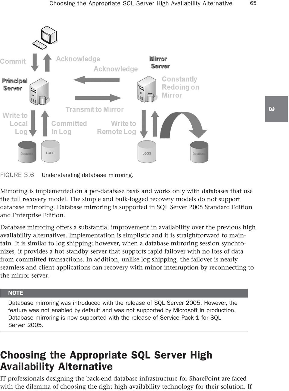 Database mirroring is supported in SQL Server 2005 Standard Edition and Enterprise Edition.
