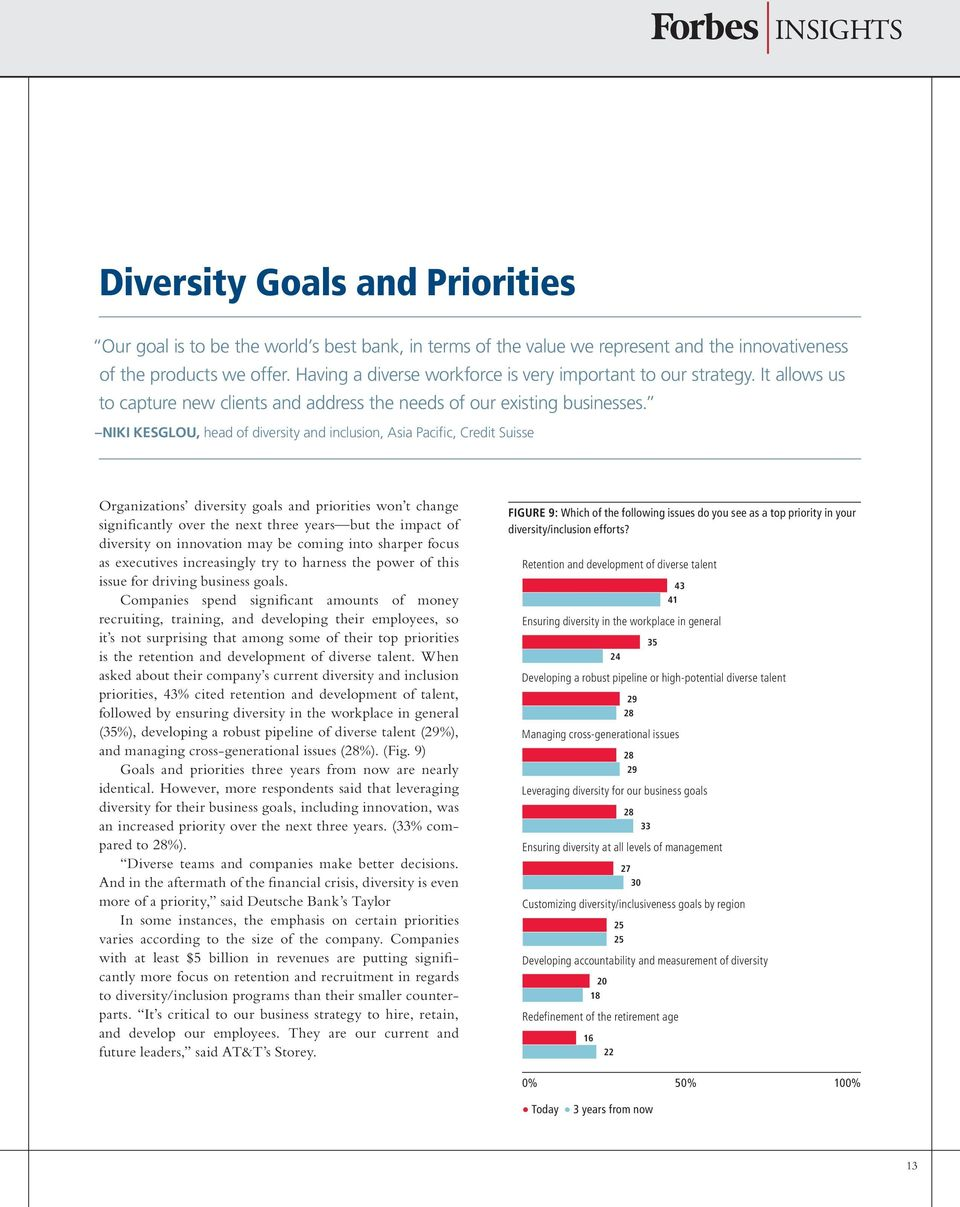Niki Kesglou, head of diversity and inclusion, Asia Pacific, Credit Suisse Organizations diversity goals and priorities won t change significantly over the next three years but the impact of