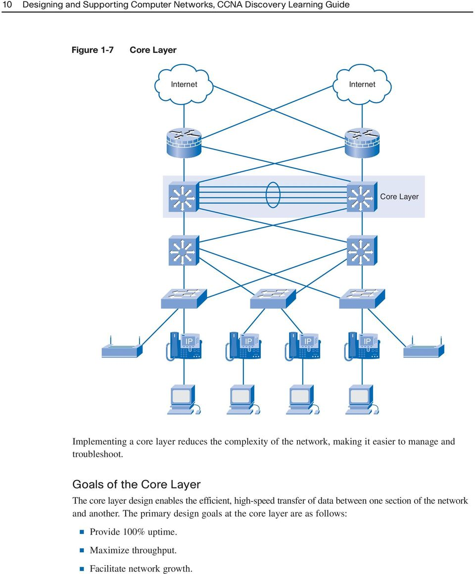 Goals of the Core Layer The core layer design enables the efficient, high-speed transfer of data between one section of the