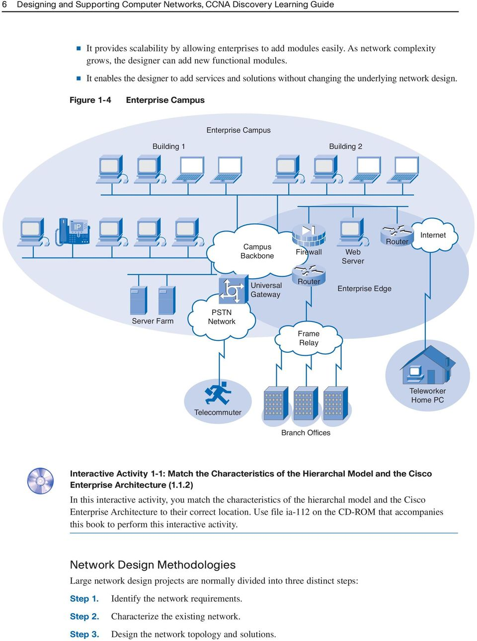 Figure 1-4 Enterprise Campus Enterprise Campus Building 1 Building 2 IP Campus Backbone Firewall Web Server Router Internet Universal Gateway Router Enterprise Edge Server Farm PSTN Network Frame