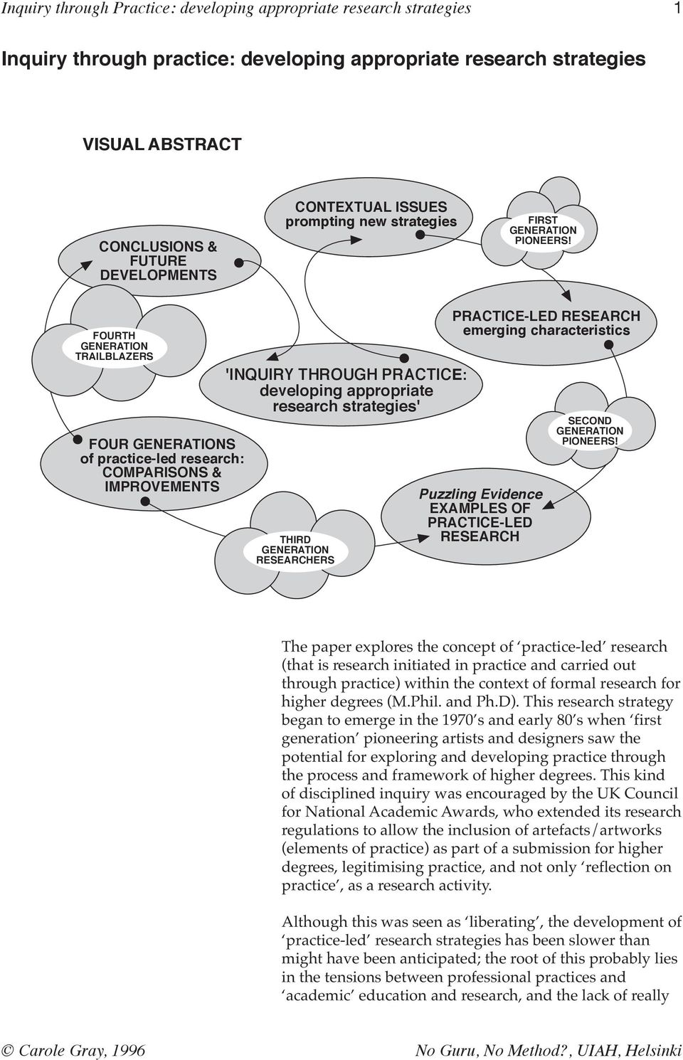 FOURTH GENERATION TRAILBLAZERS FOUR GENERATIONS of practice-led research: COMPARISONS & IMPROVEMENTS 'INQUIRY THROUGH PRACTICE: developing appropriate research strategies' THIRD GENERATION