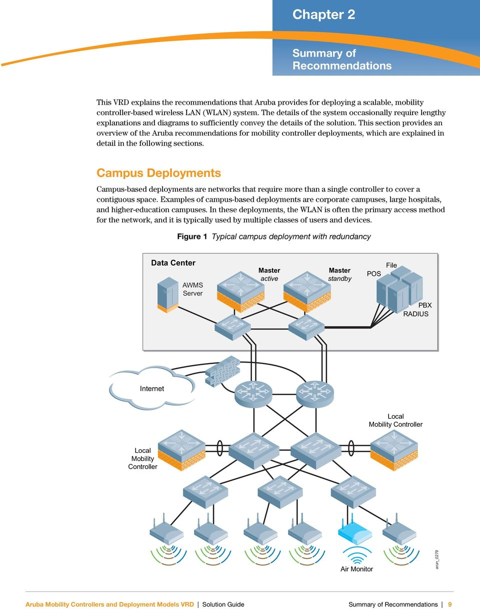 This section provides an overview of the Aruba recommendations for mobility controller deployments, which are explained in detail in the following sections.