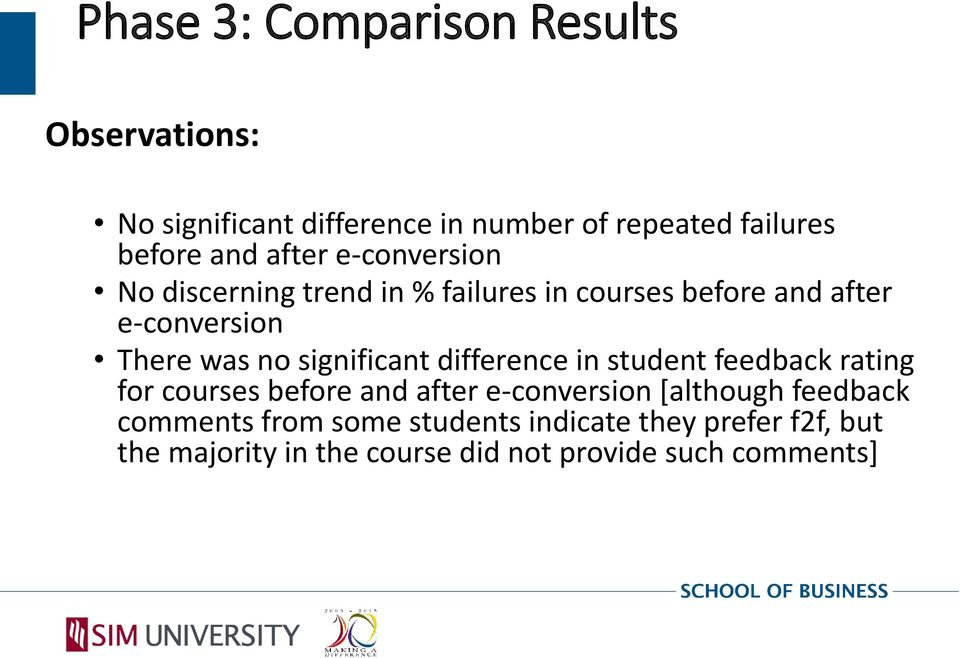 significant difference in student feedback rating for courses before and after e-conversion [although feedback