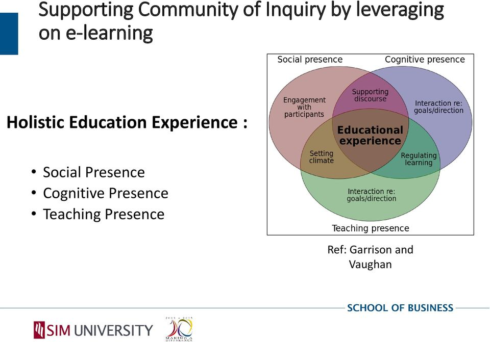 Education Experience : Social Presence