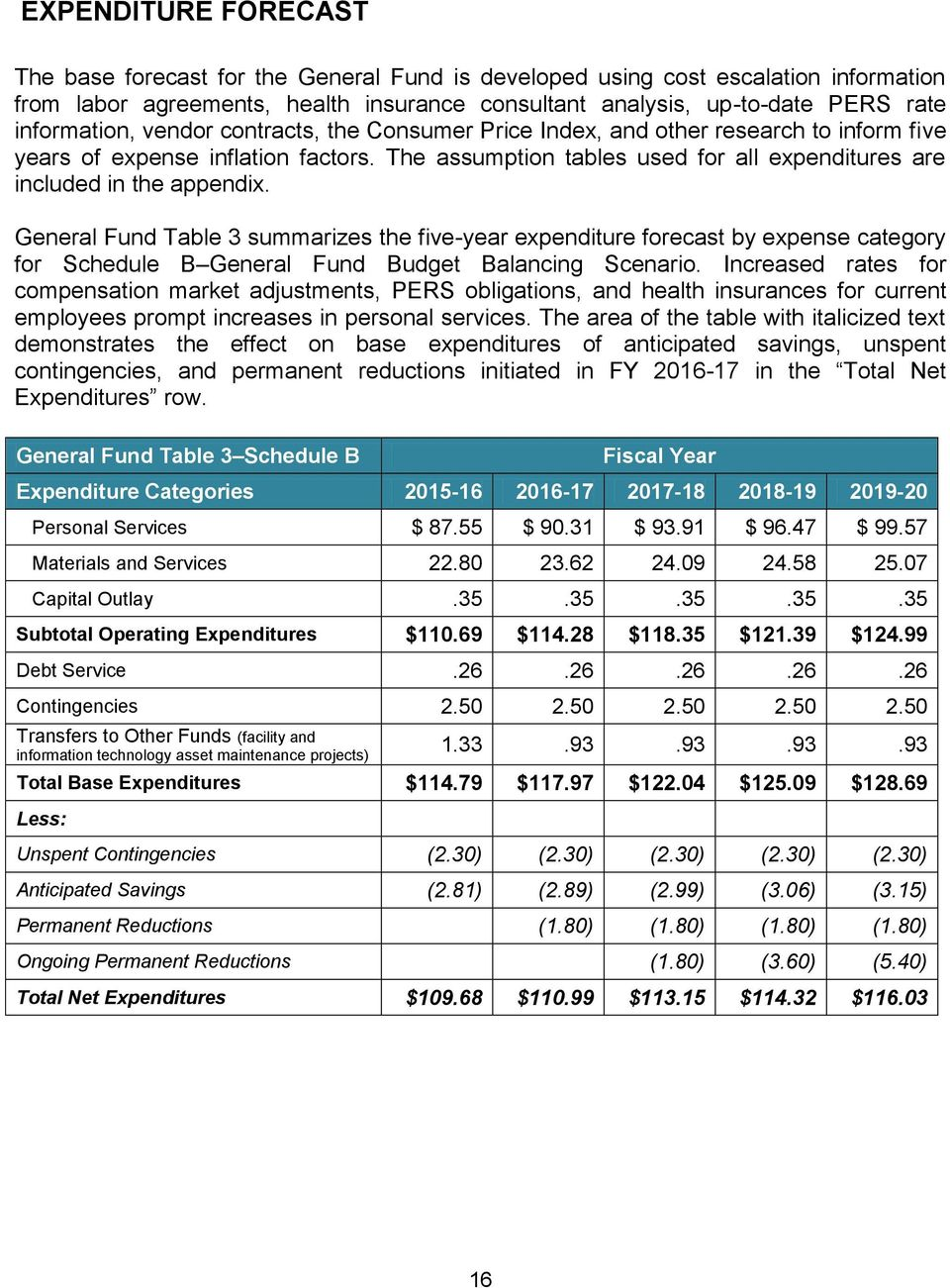 The assumption tables used for all expenditures are included in the appendix.