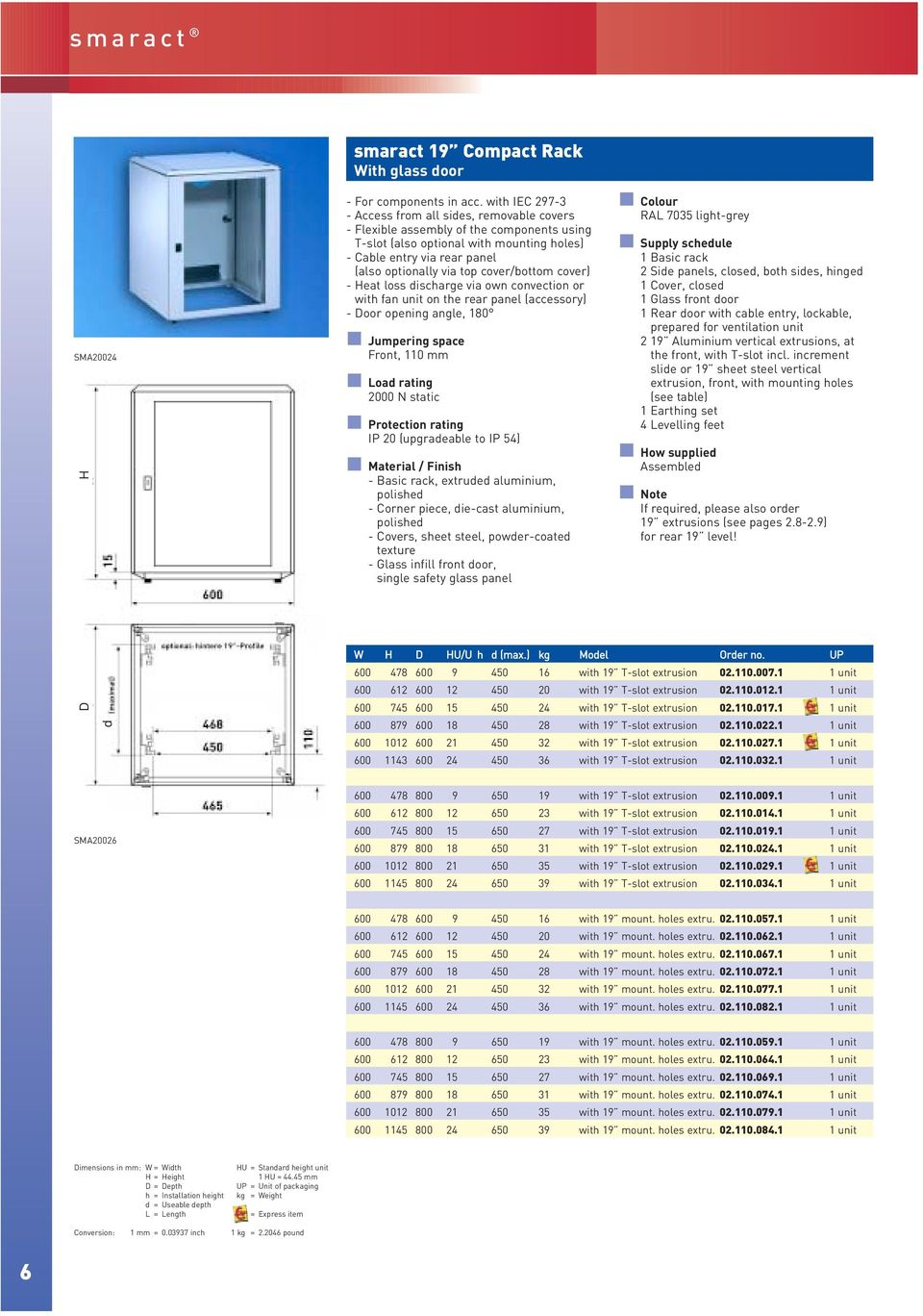 cover/bottom cover) - Heat loss discharge via own convection or with fan unit on the rear panel (accessory) - Door opening angle, 180 Jumpering space Front, 110 mm Load rating 2000 N static