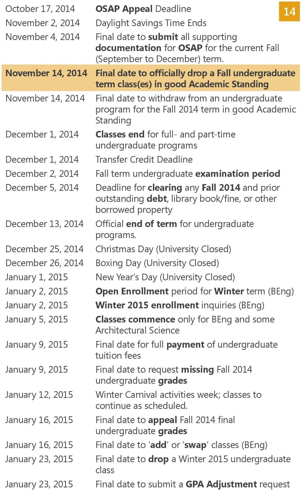 November 14, 2014 Final date to officially drop a Fall undergraduate term class(es) in good Academic Standing November 14, 2014 Final date to withdraw from an undergraduate program for the Fall 2014
