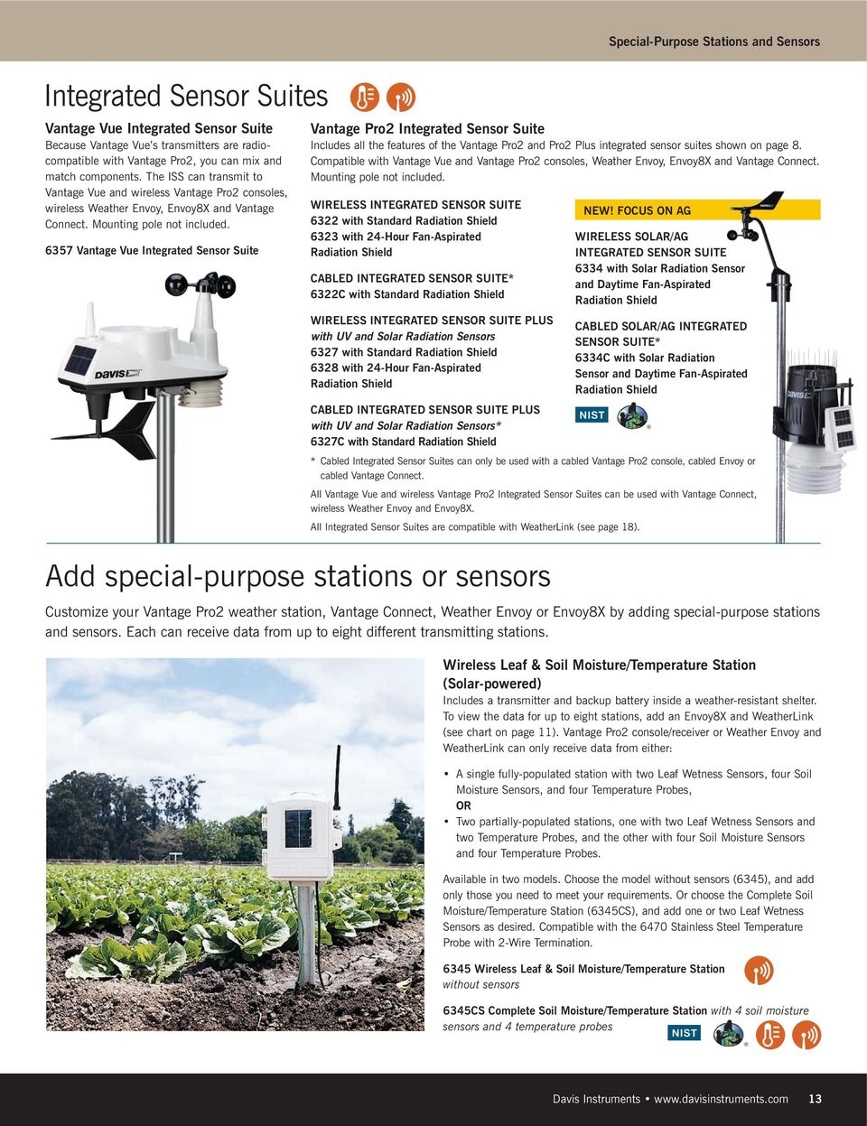 6357 Vantage Vue Integrated Sensor Suite Add special-purpose stations or sensors Vantage Pro2 Integrated Sensor Suite Includes all the features of the Vantage Pro2 and Pro2 Plus integrated sensor