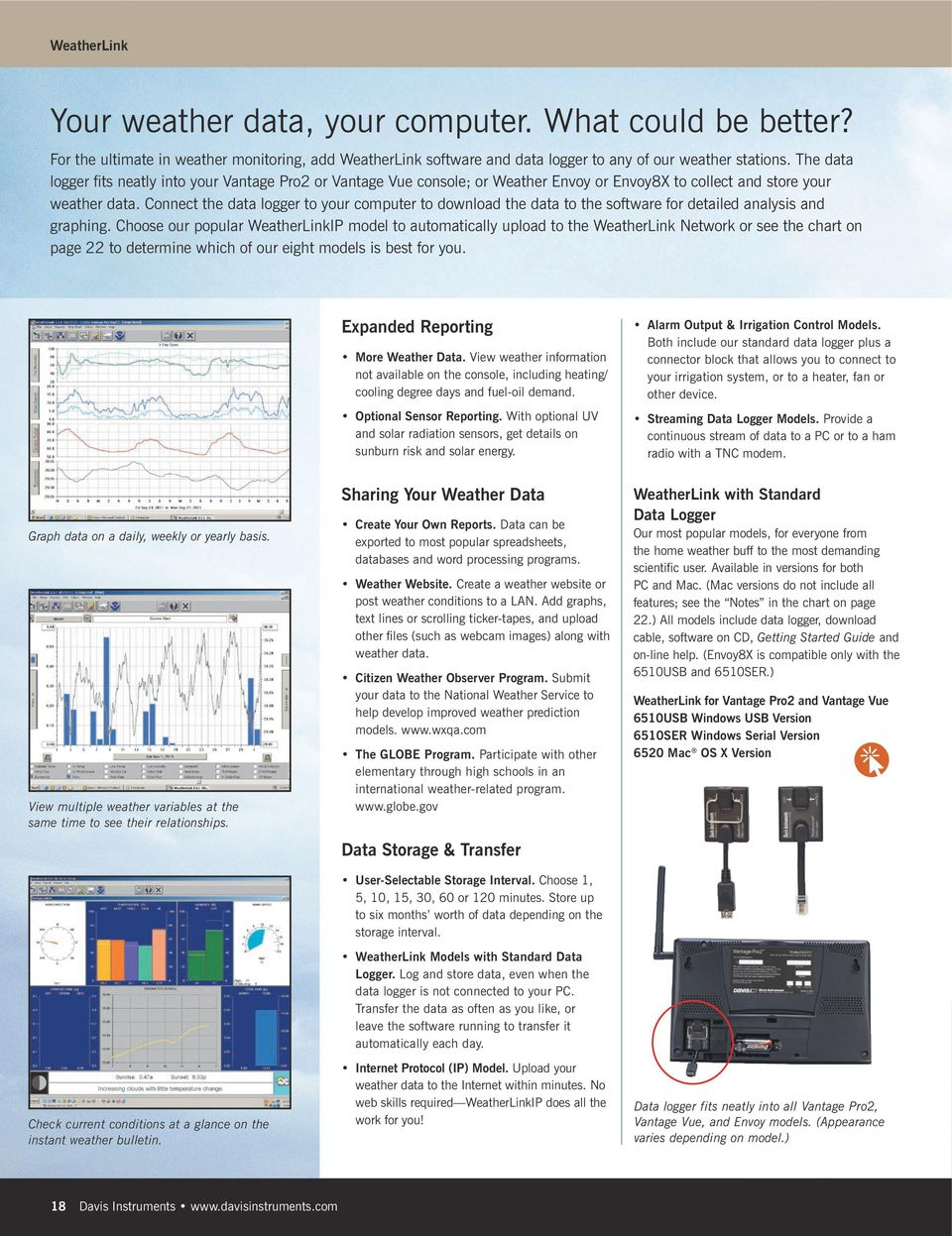 Connect the data logger to your computer to download the data to the software for detailed analysis and graphing.