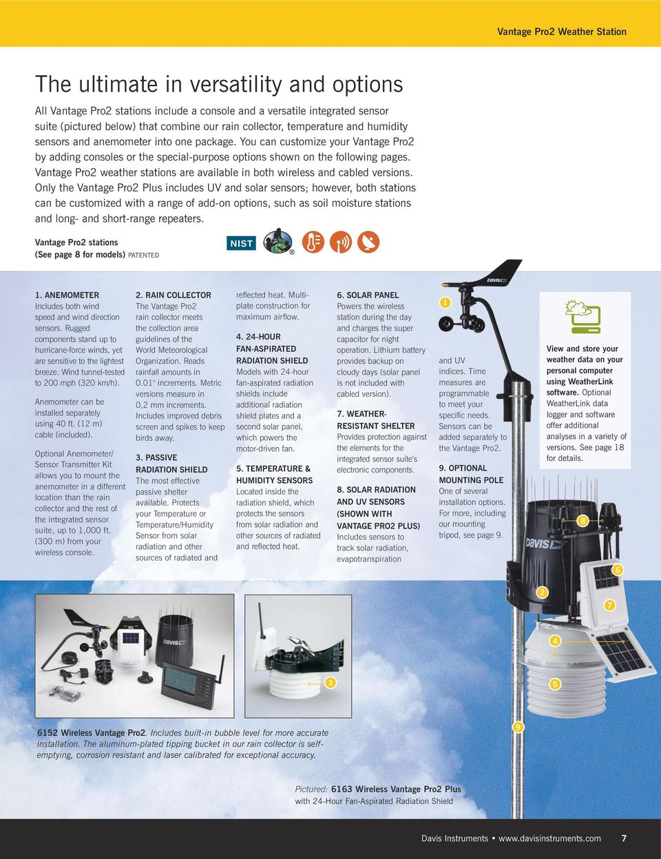 Vantage Pro2 weather stations are available in both wireless and cabled versions.