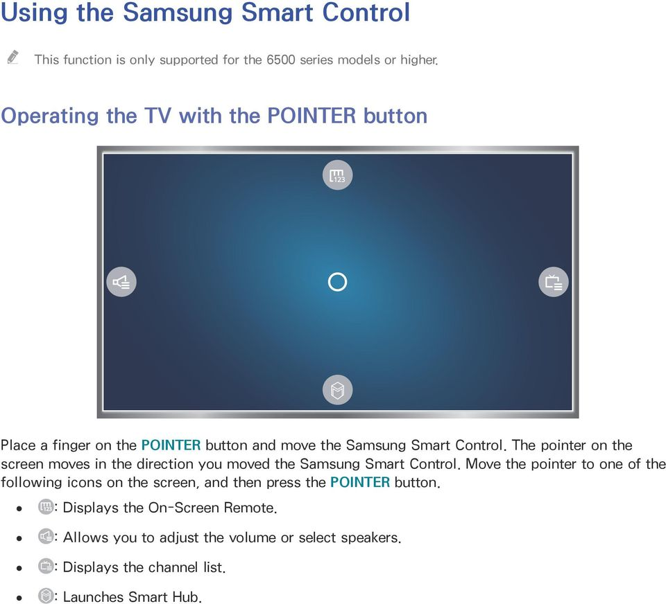 The pointer on the screen moves in the direction you moved the Samsung Smart Control.
