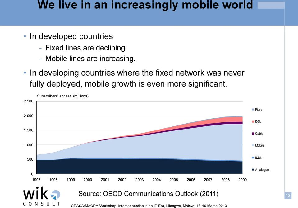 In developing countries where the fixed network was never fully deployed, mobile growth is even more