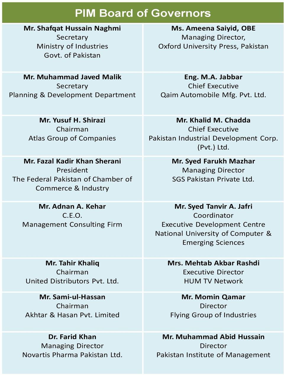 Fazal Kadir Khan Sherani President The Federal Pakistan of Chamber of Commerce & Industry Mr. Adnan A. Kehar C.E.O. Management Consulting Firm Mr. Tahir Khaliq Chairman United Distributors Pvt. Ltd.