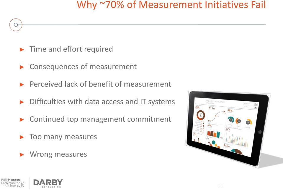 of measurement Difficulties with data access and IT systems