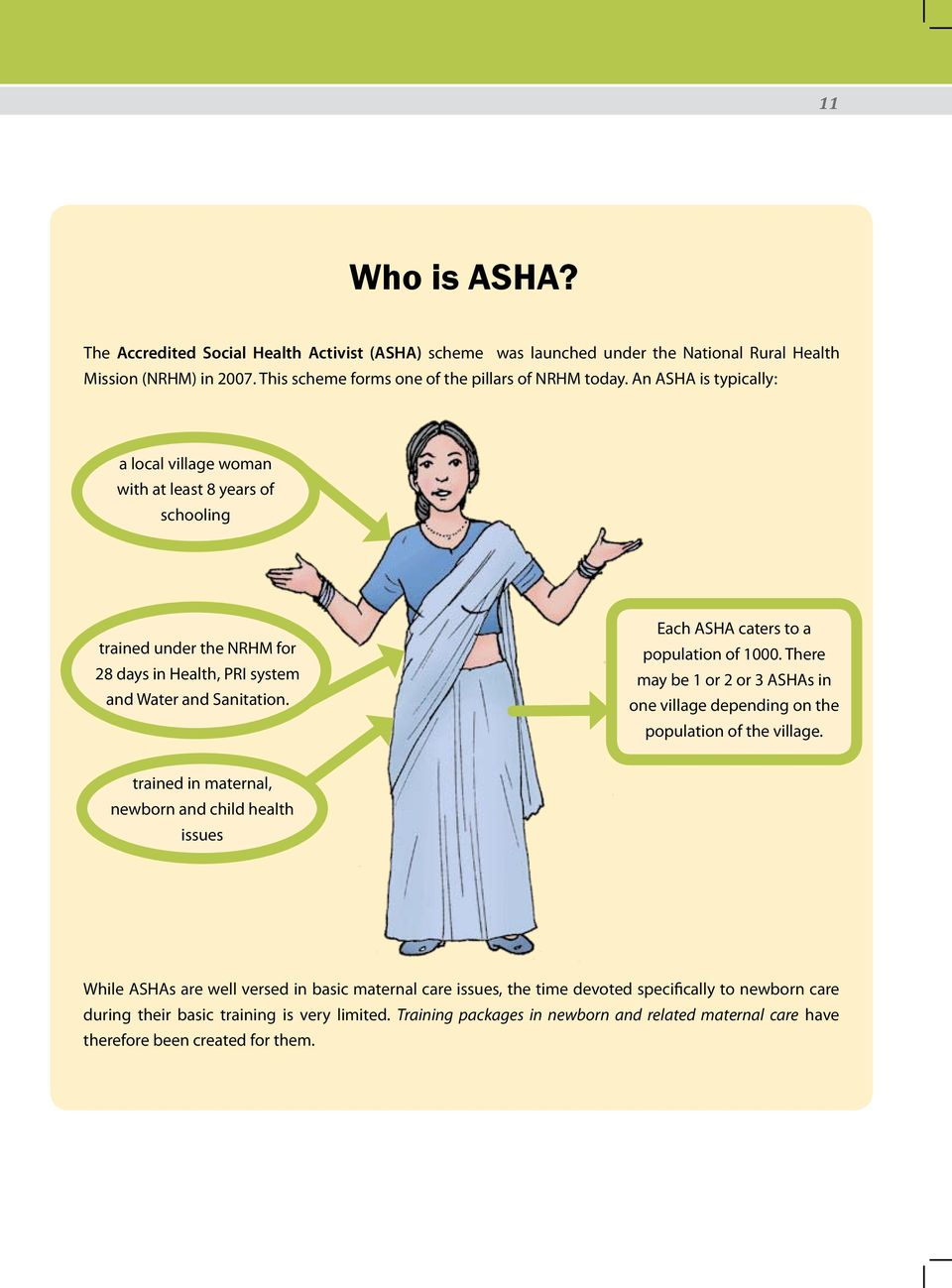Each ASHA caters to a population of 1000. There may be 1 or 2 or 3 ASHAs in one village depending on the population of the village.