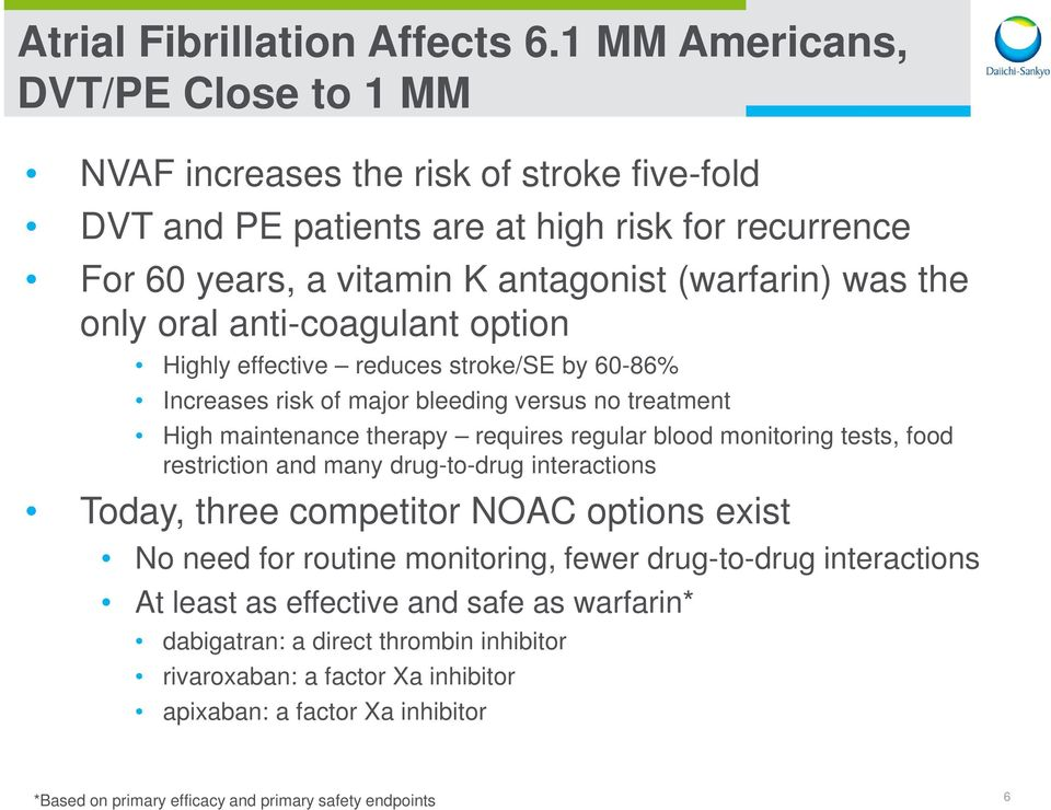 oral anti-coagulant option Highly effective reduces stroke/se by 60-86% Increases risk of major bleeding versus no treatment High maintenance therapy requires regular blood monitoring tests, food