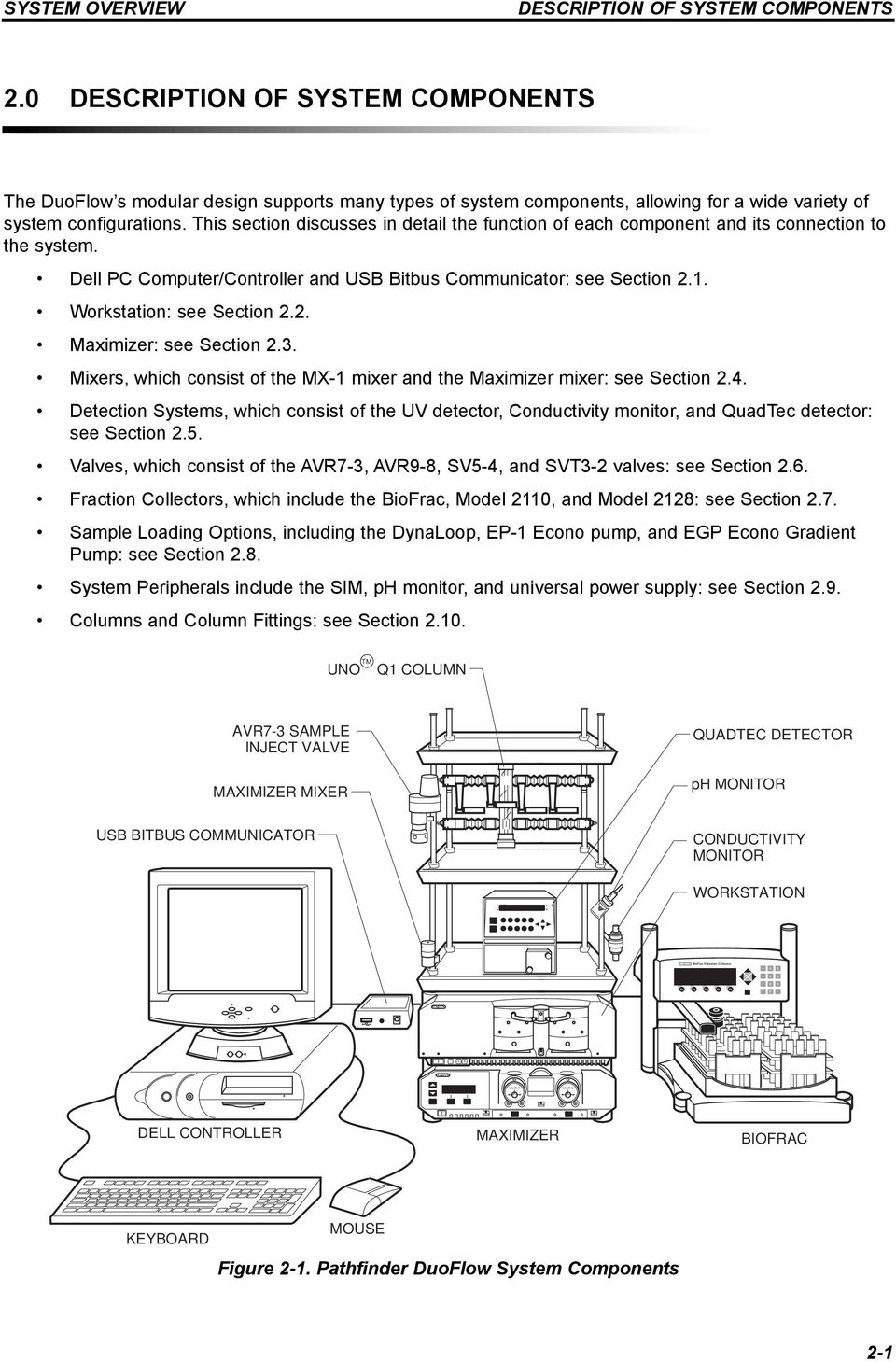 This section discusses in detail the function of each component and its connection to the system. Dell PC Computer/Controller and USB Bitbus Communicator: see Section 2.1. Workstation: see Section 2.