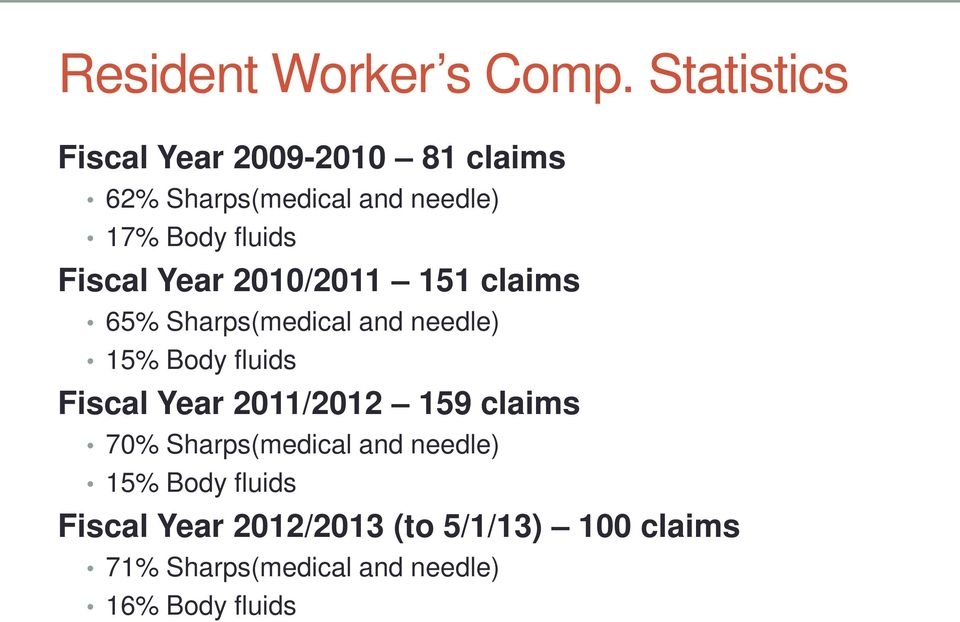 Fiscal Year 2010/2011 151 claims 65% Sharps(medical and needle) 15% Body fluids Fiscal Year
