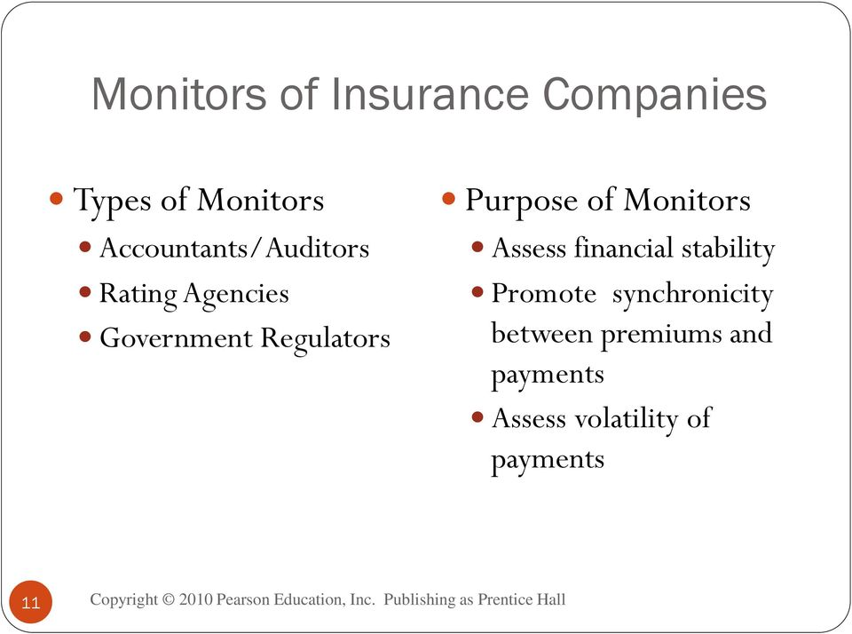 Purpose of Monitors Assess financial stability Promote