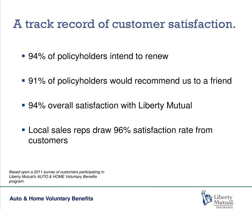 friend 94% overall satisfaction with Liberty Mutual Local sales reps draw 96%