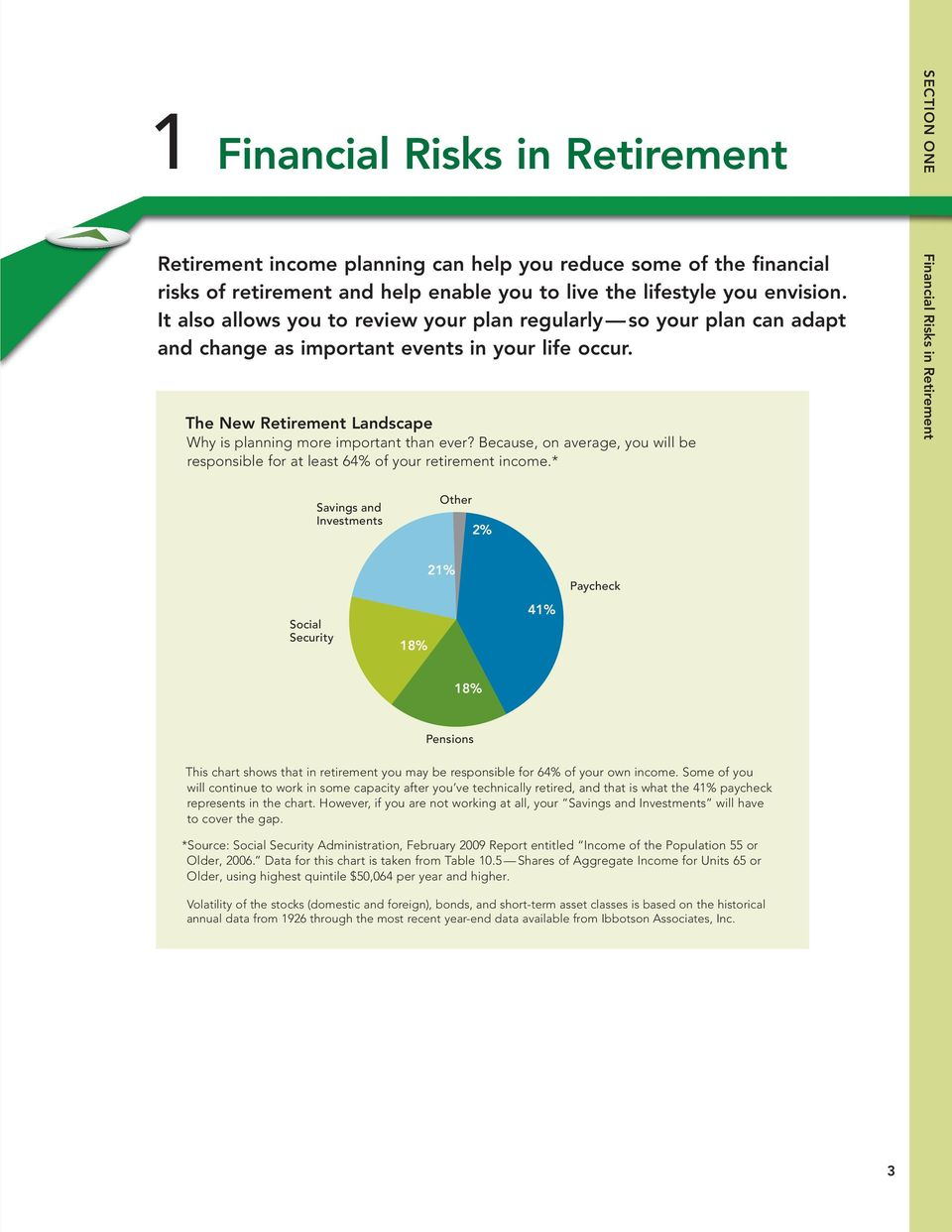 Because, on average, you will be responsible for at least 64% of your retirement income.