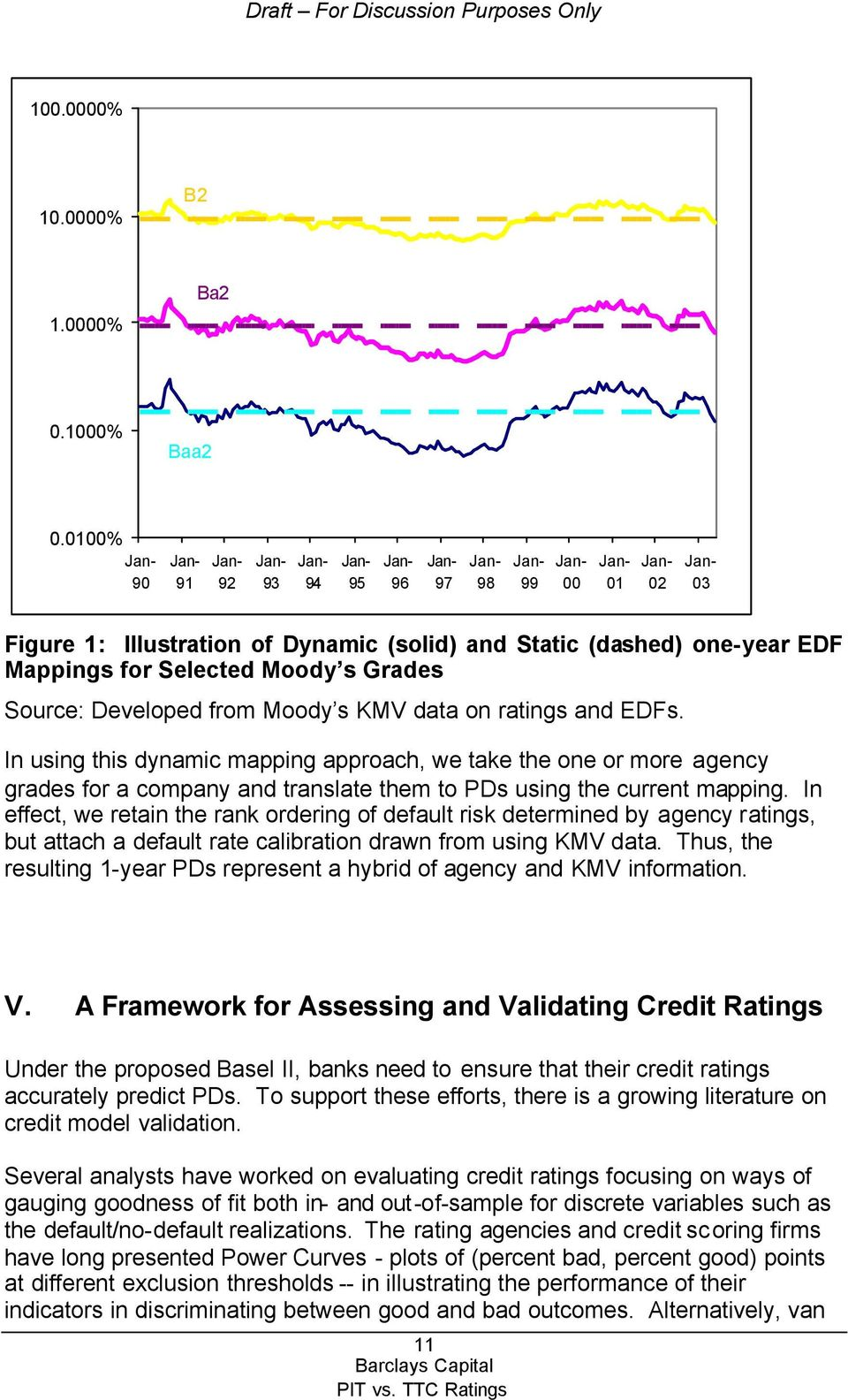 Mappings for Selected Moody s Grades Source: Developed from Moody s KMV data on ratings and EDFs.