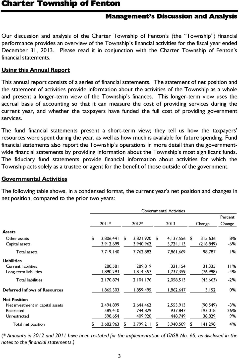 Using this Annual Report This annual report consists of a series of financial statements.